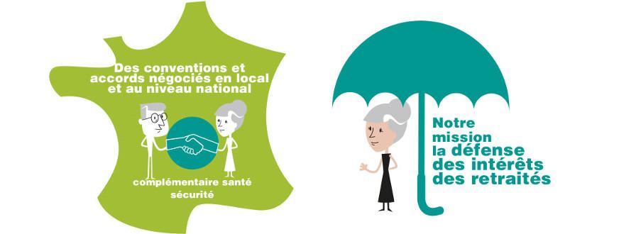 Notre mission : la défense des intérêts des retraités